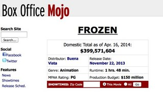 Frozen (2013) - International Box Office Results - Box Office Mojo.jpg